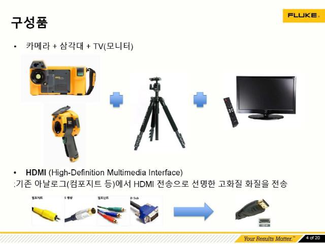 FLUKE 열화상카메라 검역시스템 제안서_Vol2(Ti300Ti401TiX501)_페이지_04.jpg